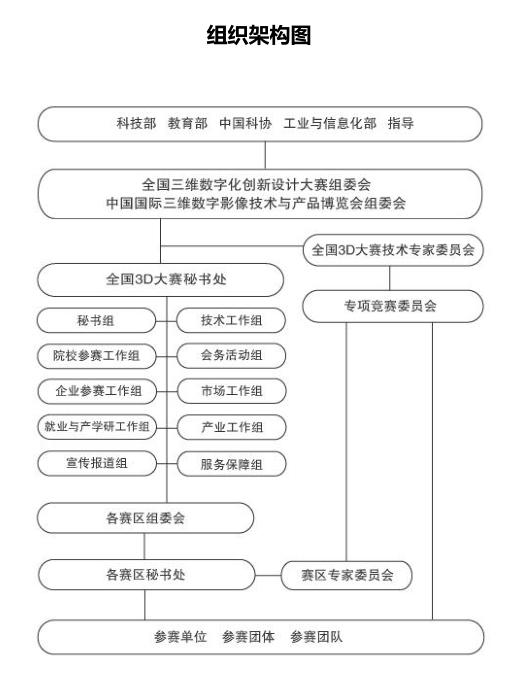 组织架构.png